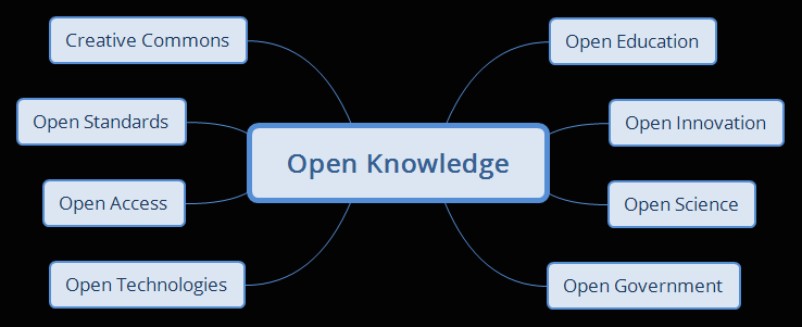 Who is Caycee And What is Open Knowledge?